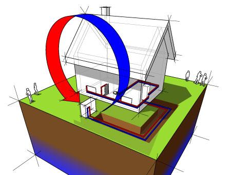 schéma pompe à chaleur coup de pouce chauffage