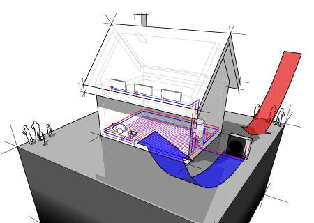 schéma pompe à chaleur hybride travaux coup de pouce chauffage
