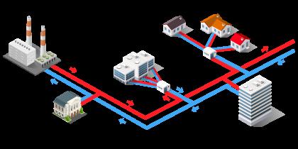 schéma raccordement réseau de chaleur coup de pouce chauffage travaux